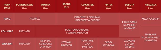 Światowe Dni Młodzieży - Kraków 2016 - Program